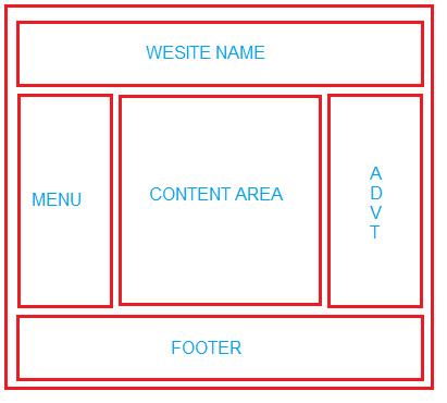 How to layout html page with table 1 for Table website